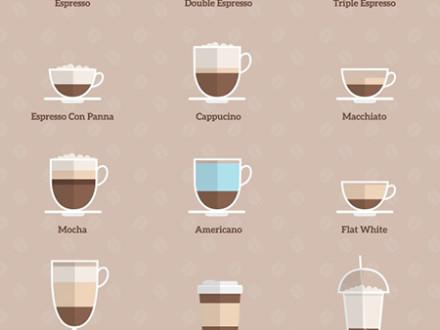 Types of Espresso Drinks
