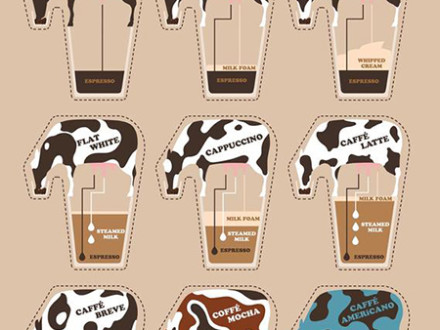 Cows & Espresso